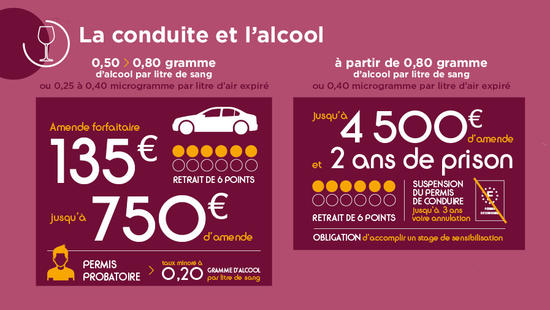 INFOGRAPHIE-ALCOOL_imagelarge