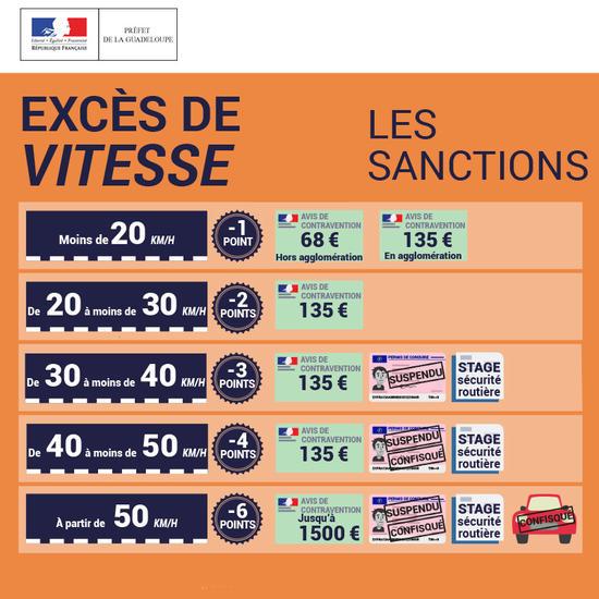 Info-exces-de-vitesse_imagelarge